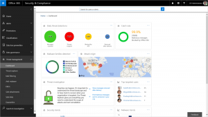 The Office 365 Threat Intelligence Dashboard for improving Office 365 security